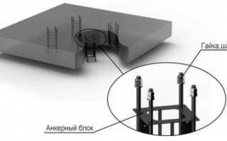 Фундамент под дымовые трубы а также виды воздуховодов