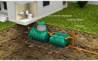Утепление канализационных труб
