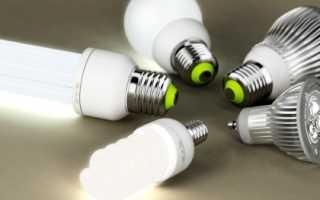 Международные нормы защиты светильников