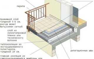 Гидроизоляция балкона и террасы