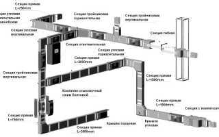 Шинопровод: описание и фото