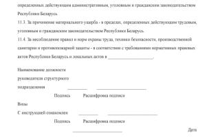 Должностная инструкция администратора баз данных