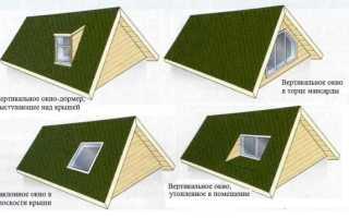 Изготовление мансардной крыши своими руками