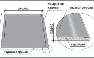 Особенности гипсокартонных перегородок