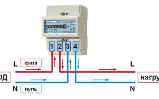 Как проверить электросчетчик?