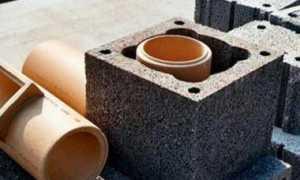 Блоки для дымоходов