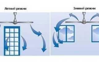 Люстра с вентилятором – комфортный и практичный элемент в квартире