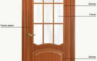 Каркас и прослойка при выборе дверей