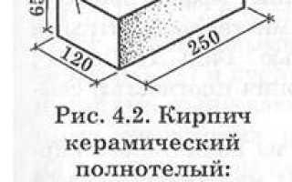 Стенновые керамические материалы