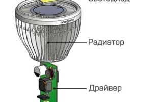 Светодиодные лампы LED стали востребованными