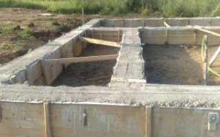 Фундамент под несущие стены