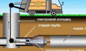 Бестраншейная замена канализации: имеющиеся методы и их преимущества