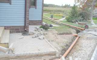 Производство ремонта ливневой канализации